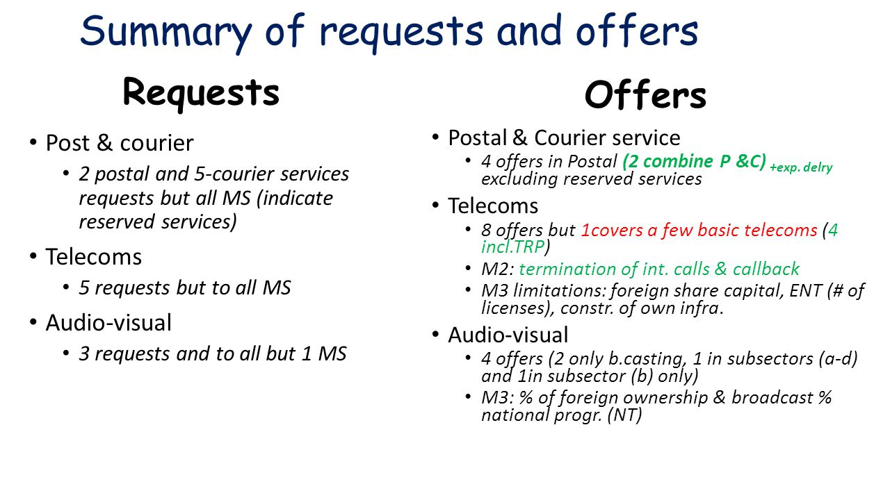 Summary of requests and offers Requests Post & courier 2 postal and 5-courier services requests but all MS (indicate reserved services) Telecoms 5 requests but to all MS Audio-visual 3 requests and to all but 1 MS Offers Postal & Courier service 4 offers in Postal (2 combine P &C) +exp.