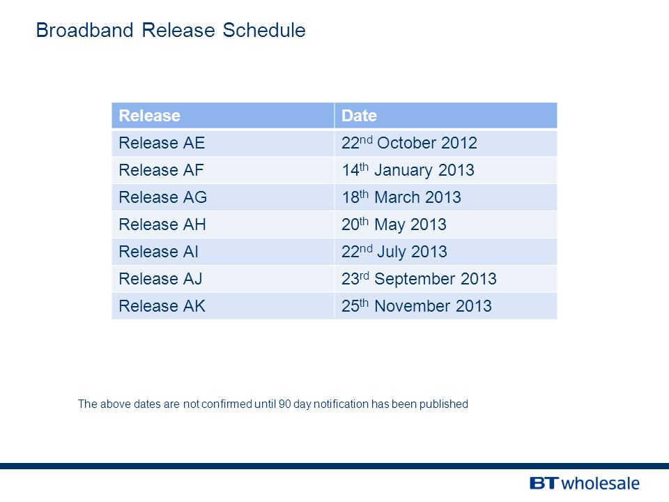 Broadband Release Schedule ReleaseDate Release AE22 nd October 2012 Release AF14 th January 2013 Release AG18 th March 2013 Release AH20 th May 2013 Release AI22 nd July 2013 Release AJ23 rd September 2013 Release AK25 th November 2013 The above dates are not confirmed until 90 day notification has been published