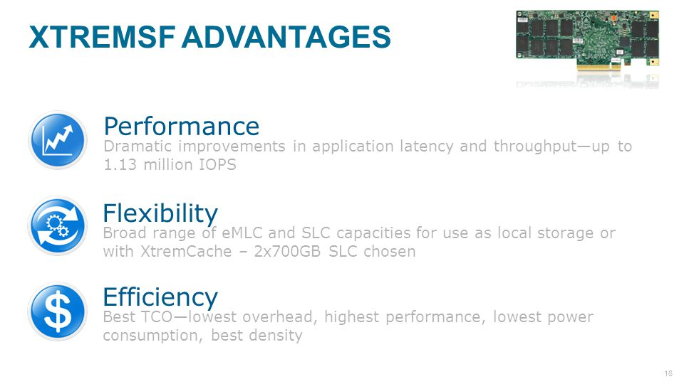 XTREMSF ADVANTAGES Performance Flexibility Efficiency Dramatic improvements in application latency and throughput—up to 1.13 million IOPS Broad range