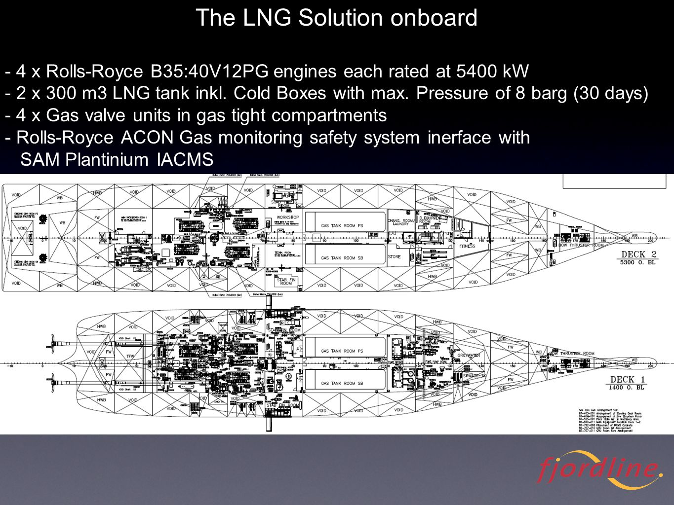 The LNG Solution onboard - 4 x Rolls-Royce B35:40V12PG engines each rated at 5400 kW - 2 x 300 m3 LNG tank inkl.