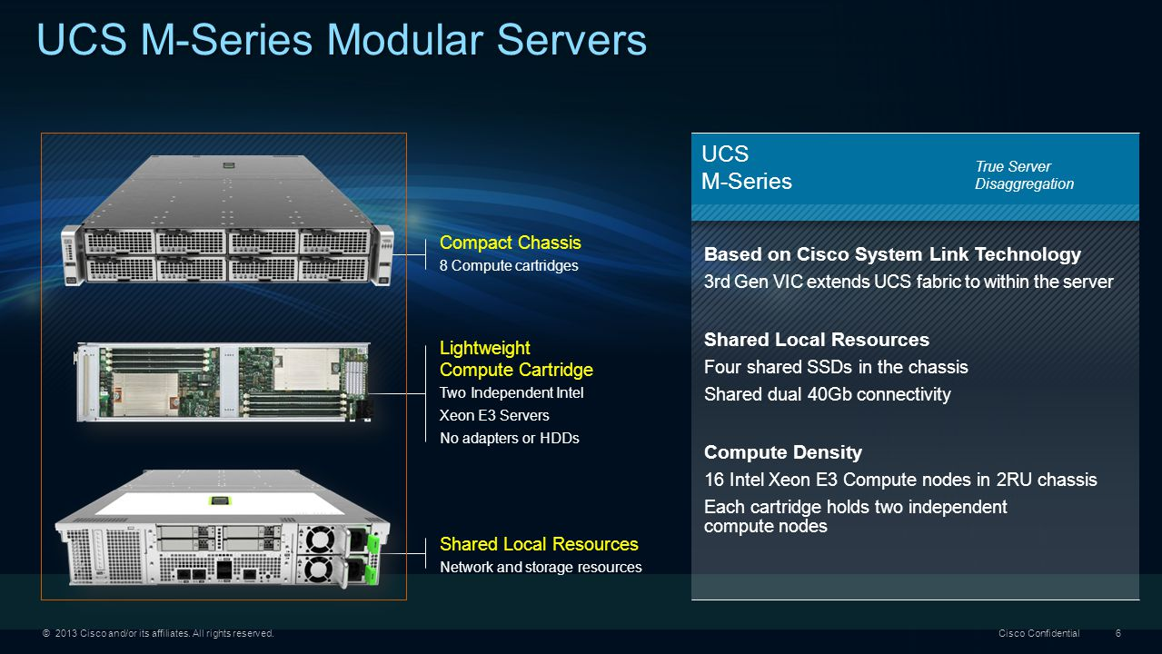 © 2013 Cisco and/or its affiliates. All rights reserved. Cisco Confidential 6 UCS M-Series Modular Servers UCS M-Series True Server Disaggregation Com