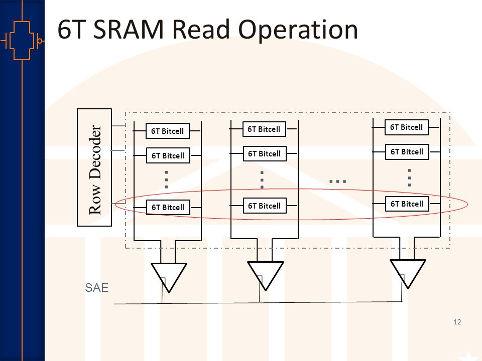 Robust Low Power VLSI 12...... SAE Row Decoder 6T Bitcell............ … 6T SRAM Read Operation