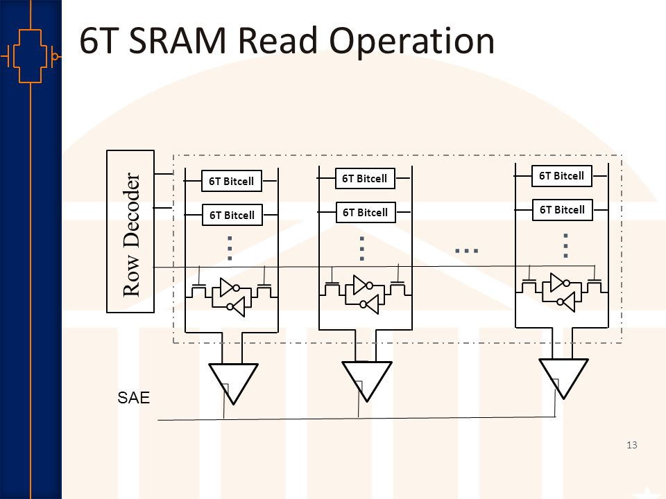 Robust Low Power VLSI 13...... SAE Row Decoder 6T Bitcell............ … 6T SRAM Read Operation