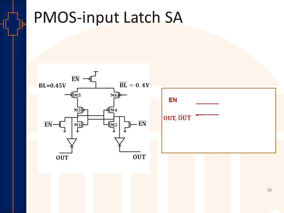 Robust Low Power VLSI BL=0.45V OUT M5 M6 M1 M2 M3 M4 EN 26 PMOS-input Latch SA