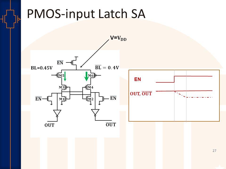 Robust Low Power VLSI BL=0.45V OUT M5 M6 M1 M2 M3 M4 EN 27 PMOS-input Latch SA