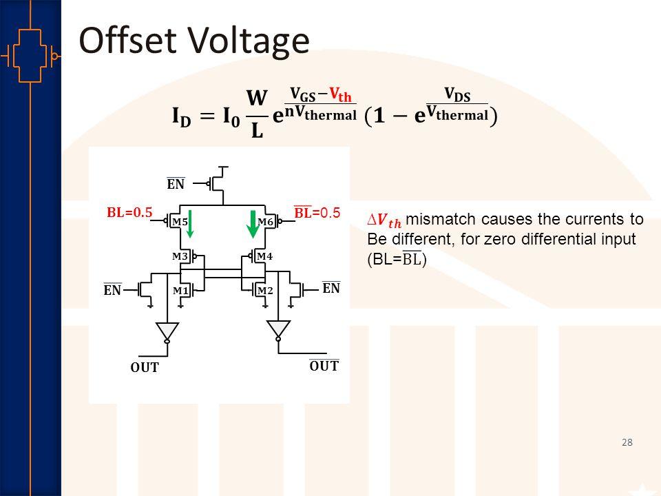Robust Low Power VLSI Offset Voltage BL=0.5 OUT M5 M6 M1 M2 M3 M4 28