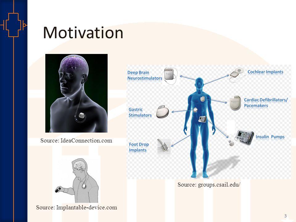 Robust Low Power VLSI Motivation 3 Source: IdeaConnection.com Source: groups.csail.edu/ Source: Implantable-device.com