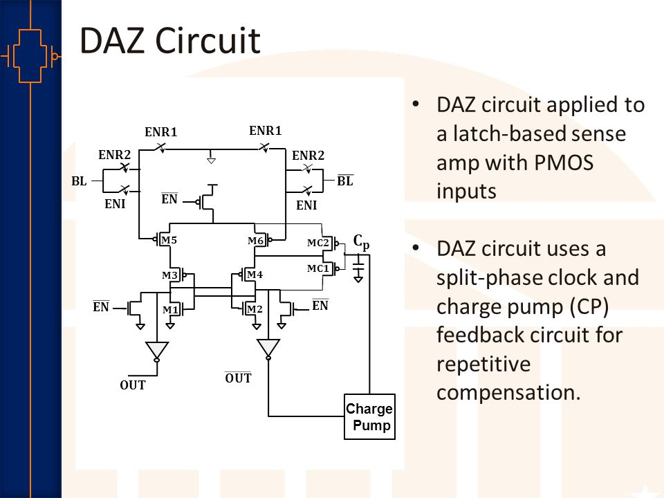Robust Low Power VLSI DAZ Circuit ENR1 OUT M5 M6 M1 M2 M3 M4 ENR1 ENR2 ENI BL ENR2 ENI MC2 MC1 DAZ circuit applied to a latch-based sense amp with PMOS inputs DAZ circuit uses a split-phase clock and charge pump (CP) feedback circuit for repetitive compensation.