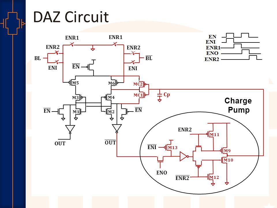 Robust Low Power VLSI DAZ Circuit ENR1 OUT M5 M6 M1 M2 M3 M4 ENR1 ENR2 ENI BL ENR2 ENI MC2 MC1 M11 ENO ENR2 M9 M10 M12 M13 Cp Charge Pump