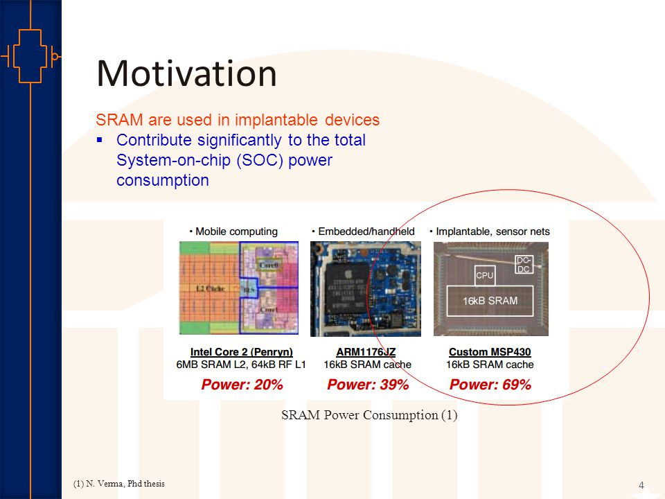 Robust Low Power VLSI Motivation 4 SRAM are used in implantable devices  Contribute significantly to the total System-on-chip (SOC) power consumption SRAM Power Consumption (1) (1) N.