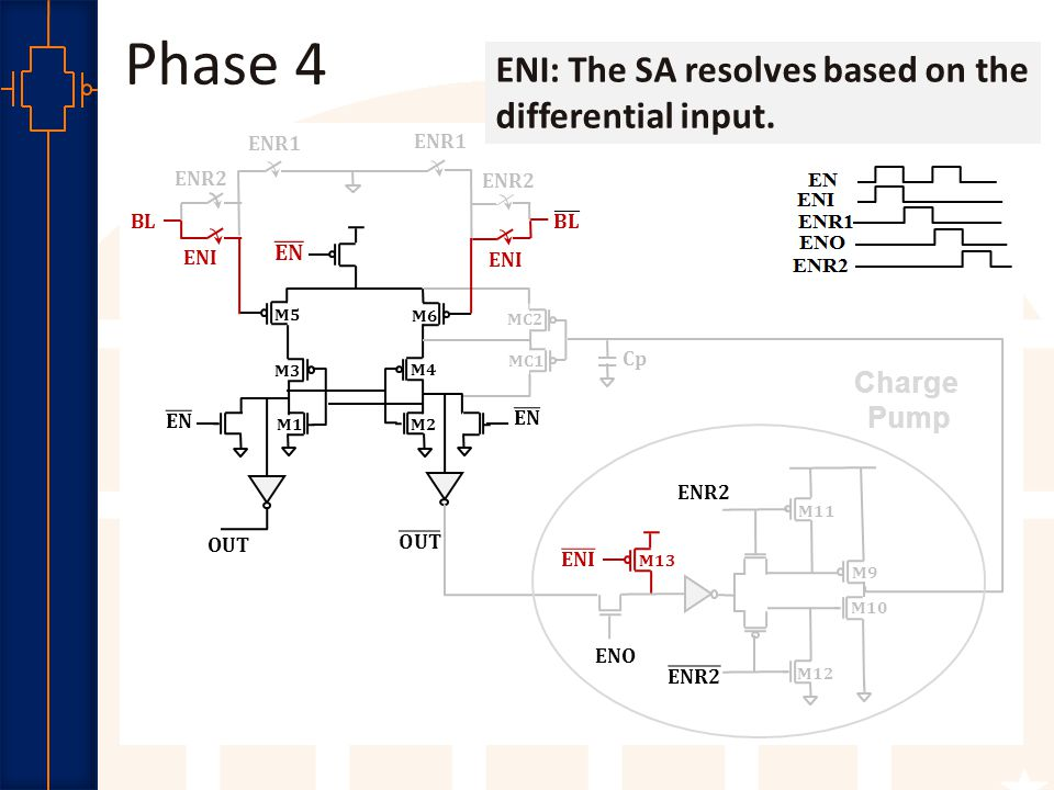 Robust Low Power VLSI Phase 4 ENR1 OUT M5 M6 M1 M2 M3 M4 ENR1 ENR2 ENI BL ENR2 ENI MC2 MC1 M11 ENO ENR2 M12 M13 Cp M9 M10 ENI: The SA resolves based on the differential input.