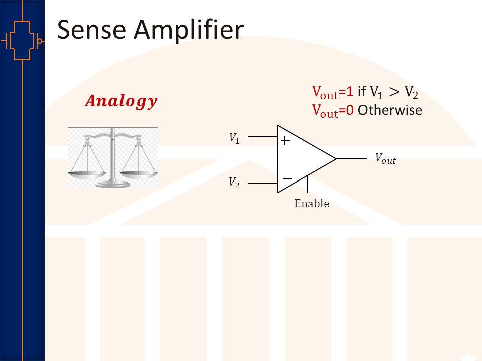 Robust Low Power VLSI Sense Amplifier