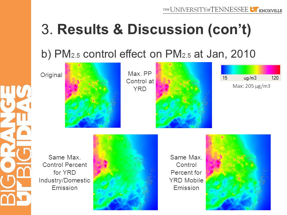 3. Results & Discussion (con't) b) PM 2.5 control effect on PM 2.5 at Jan, 2010 Original Max.