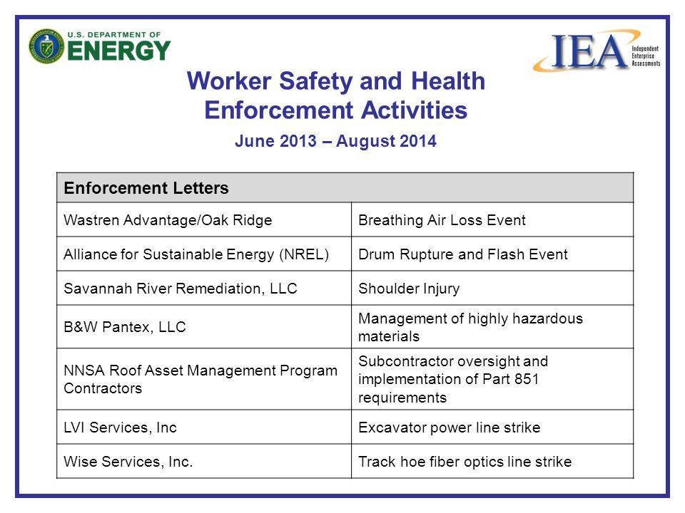 Worker Safety and Health Enforcement Activities June 2013 – August 2014 Enforcement Letters Wastren Advantage/Oak RidgeBreathing Air Loss Event Allian