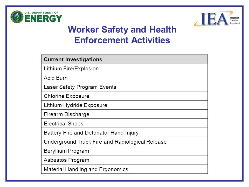 Worker Safety and Health Enforcement Activities Current Investigations Lithium Fire/Explosion Acid Burn Laser Safety Program Events Chlorine Exposure Lithium Hydride Exposure Firearm Discharge Electrical Shock Battery Fire and Detonator Hand Injury Underground Truck Fire and Radiological Release Beryllium Program Asbestos Program Material Handling and Ergonomics