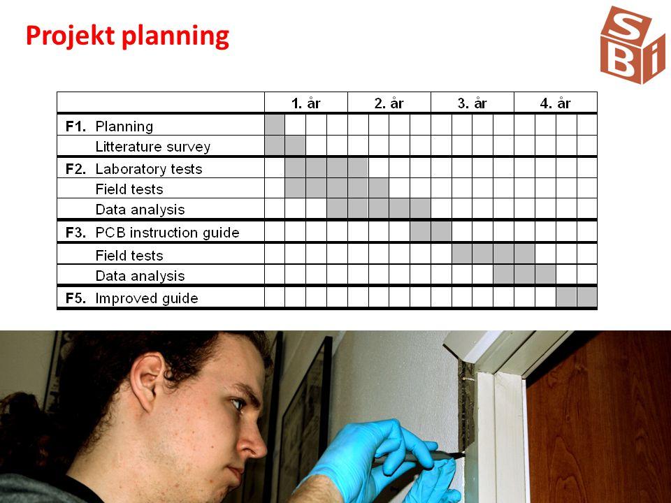 Projekt planning