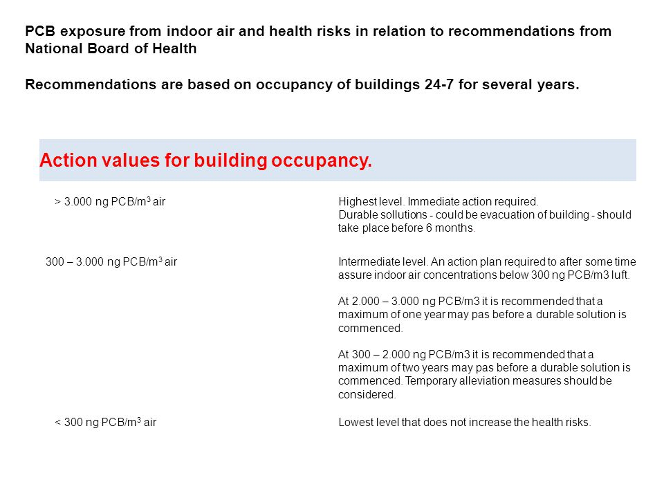 Action values for building occupancy. > 3.000 ng PCB/m 3 airHighest level.