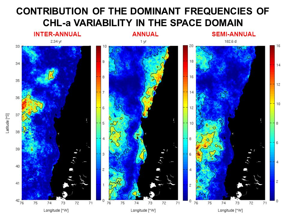 CONTRIBUTION OF THE DOMINANT FREQUENCIES OF CHL-a VARIABILITY IN THE SPACE DOMAIN INTER-ANNUAL ANNUAL SEMI-ANNUAL