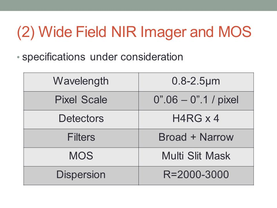 (2) Wide Field NIR Imager and MOS specifications under consideration Wavelength0.8-2.5μm Pixel Scale0 .06 – 0 .1 / pixel DetectorsH4RG x 4 FiltersBroad + Narrow MOSMulti Slit Mask DispersionR=2000-3000