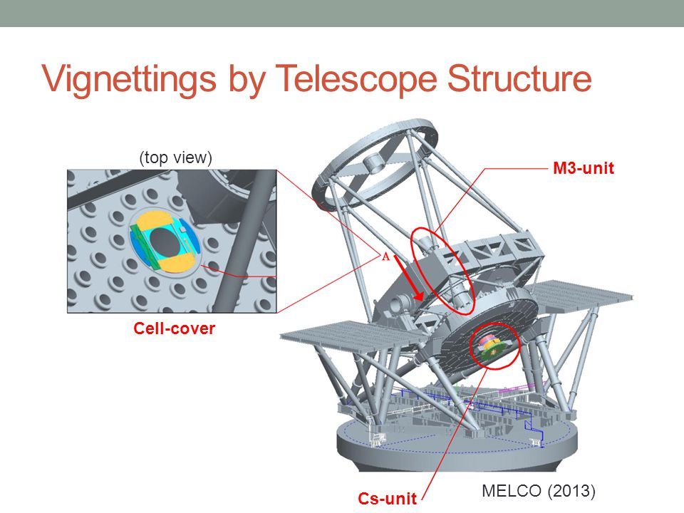 Vignettings by Telescope Structure 4.9mm 15.2mm Light Path 14' FoV M3-unit 2 small overlaps only small modifications are necessary MELCO (2013)