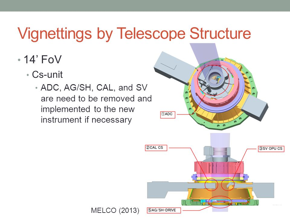 Vignettings by Telescope Structure 14' FoV Cs-unit ADC, AG/SH, CAL, and SV are need to be removed and implemented to the new instrument if necessary MELCO (2013)