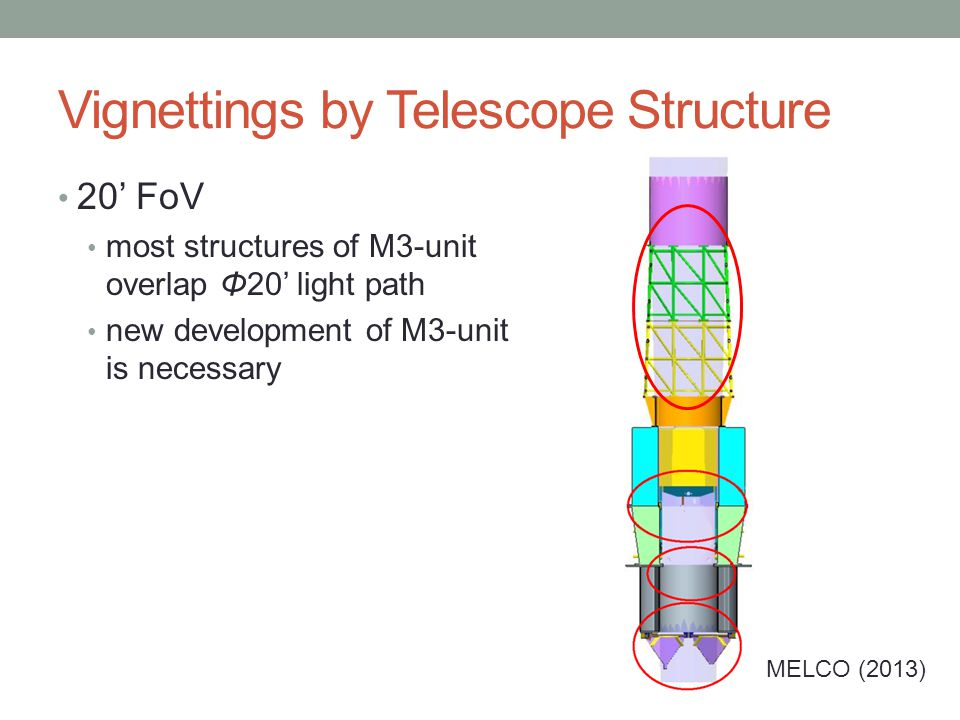 Vignettings by Telescope Structure 20' FoV most structures of M3-unit overlap Φ20' light path new development of M3-unit is necessary MELCO (2013)