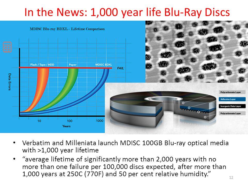 "In the News: 1,000 year life Blu-Ray Discs Verbatim and Milleniata launch MDISC 100GB Blu-ray optical media with >1,000 year lifetime ""average lifetim"