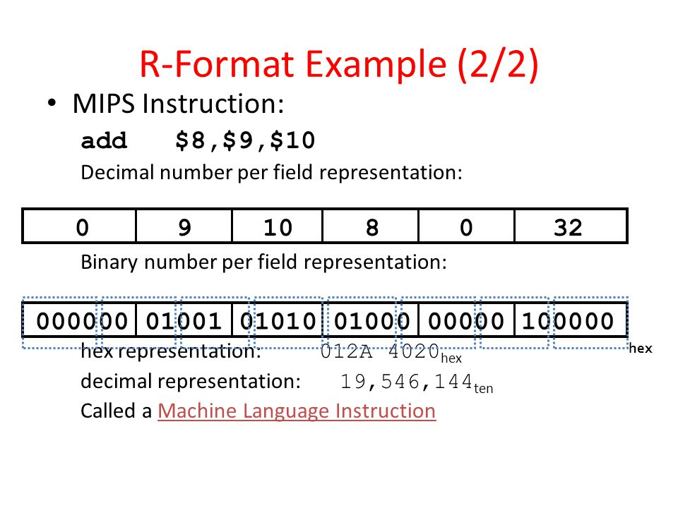 R-Format Example (2/2) MIPS Instruction: add $8,$9,$10 Decimal number per field representation: Binary number per field representation: hex representa