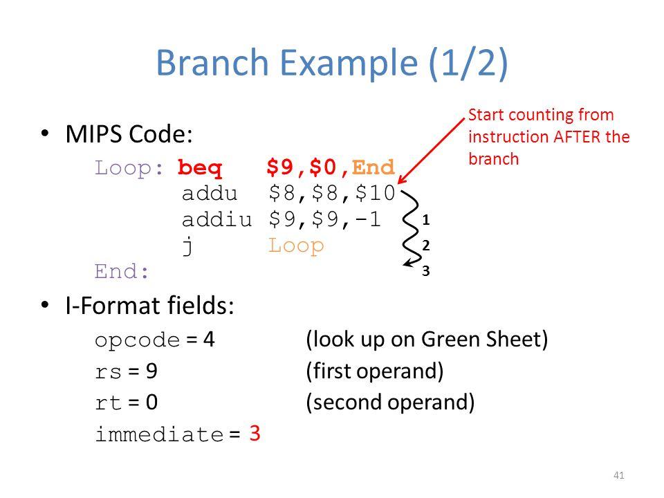 Branch Example (1/2) MIPS Code: Loop: beq $9,$0,End addu $8,$8,$10 addiu $9,$9,-1 j Loop End: I-Format fields: opcode = 4(look up on Green Sheet) rs =