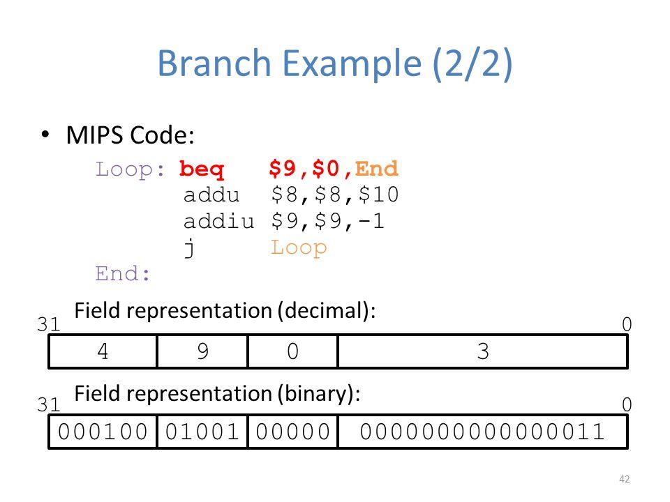 Branch Example (2/2) MIPS Code: Loop: beq $9,$0,End addu $8,$8,$10 addiu $9,$9,-1 j Loop End: Field representation (decimal): Field representation (bi