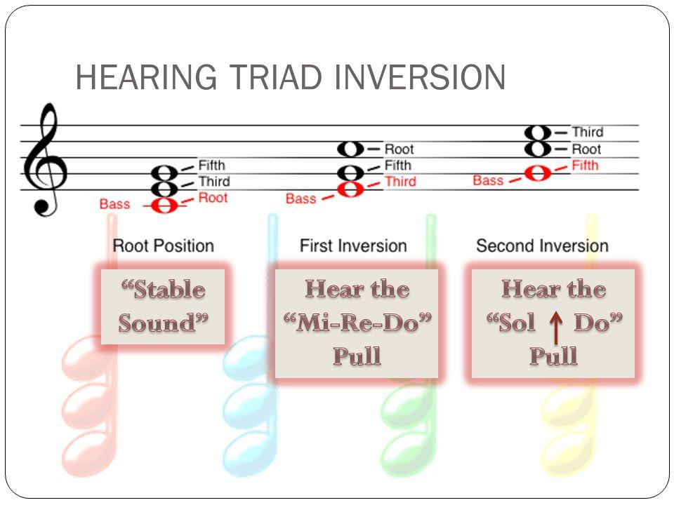 HEARING TRIAD INVERSION