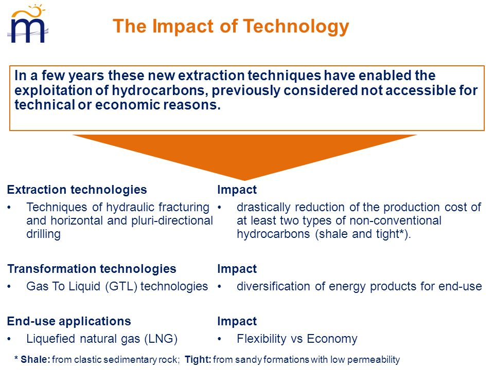 The Impact of Technology Extraction technologies Techniques of hydraulic fracturing and horizontal and pluri-directional drilling Transformation technologies Gas To Liquid (GTL) technologies End-use applications Liquefied natural gas (LNG) In a few years these new extraction techniques have enabled the exploitation of hydrocarbons, previously considered not accessible for technical or economic reasons.