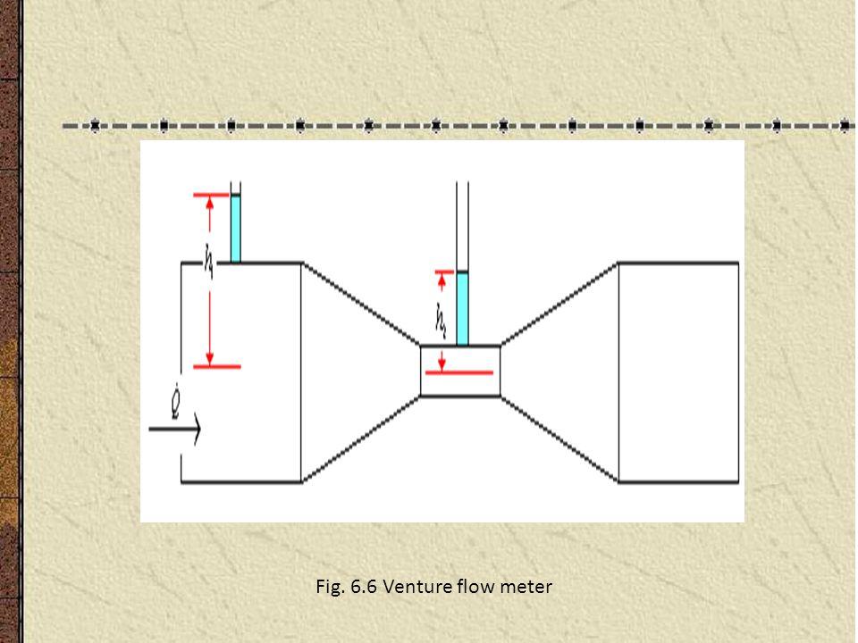 Fig. 6.6 Venture flow meter