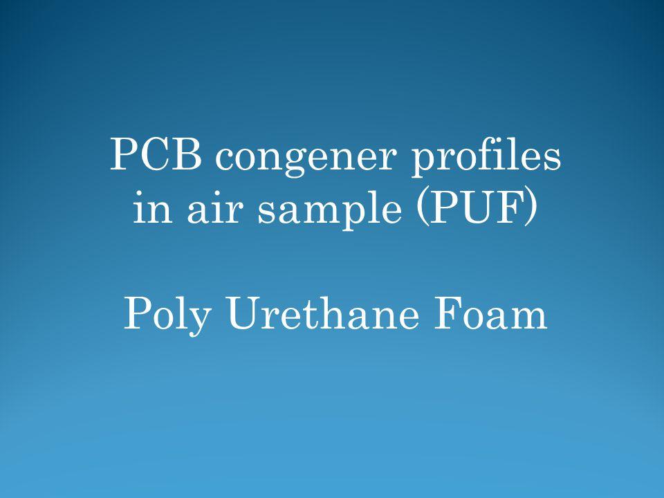 PCB congener profiles in air sample (PUF) Poly Urethane Foam