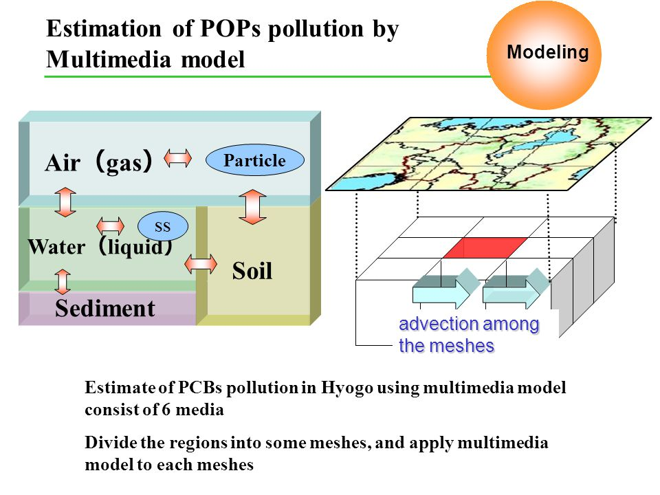 Passive air sampling rates determined in different studies using PUF R(m3/d)locationChemicalsTypeReferences 0.06-0.2indoorPCBscylinder Zhang, et al ( 2012 ) 0.57-1.55indoorPCBsUFOHazrati and Harrad (2007) 1.0-1.1indoorPCBsUFOThis study 2.0-8.3indoorPCBsUFOShoeib and Harner (2002) 0.66-24outdoorPCBsUFOMelymuk, et al.