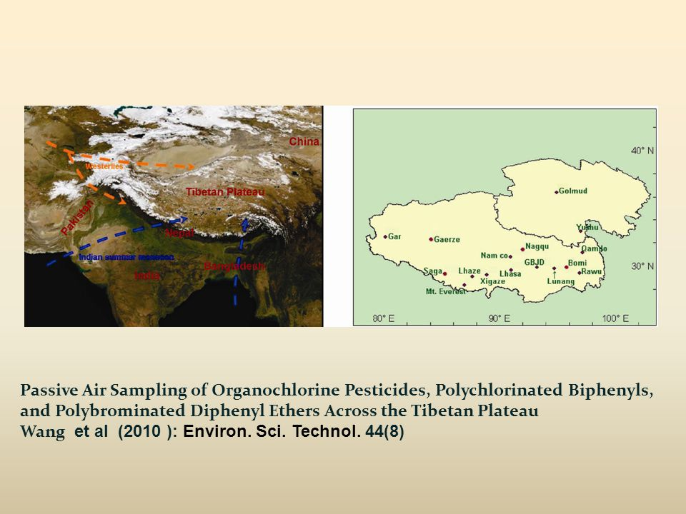 Passive Air Sampling of Organochlorine Pesticides, Polychlorinated Biphenyls, and Polybrominated Diphenyl Ethers Across the Tibetan Plateau Wang et al (2010 ): Environ.