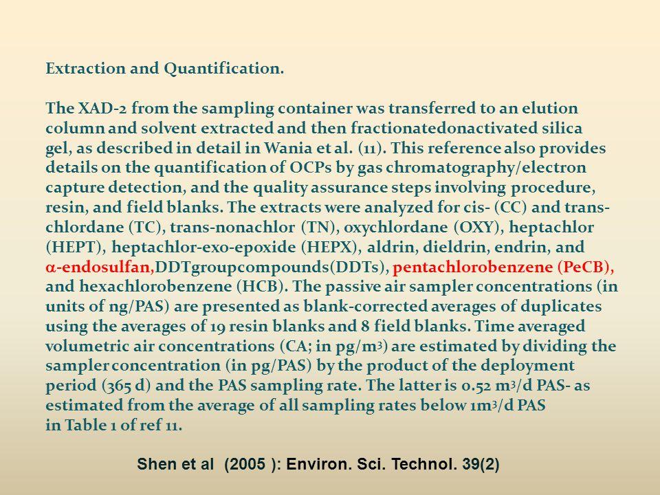 Shen et al (2005 ): Environ. Sci. Technol. 39(2) Extraction and Quantification.