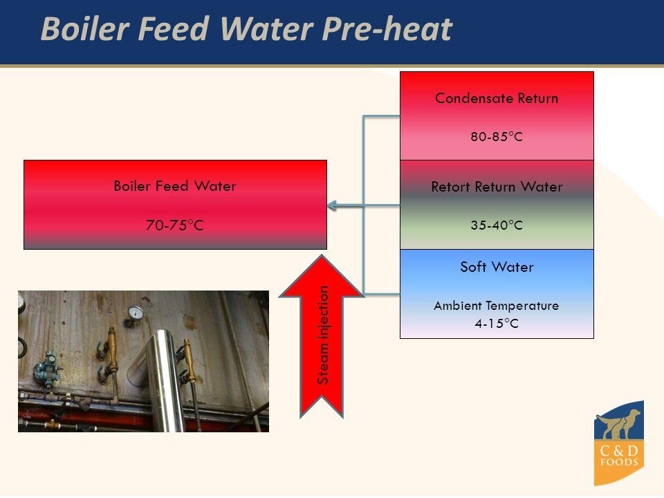 Boiler Feed Water 50-55  C Boiler Feed Water Pre-heat Condensate Return 80-85  C Retort Return Water 35-40  C Soft Water Ambient Temperature 4-15  C Boiler Feed Water 70-75  C Steam injection