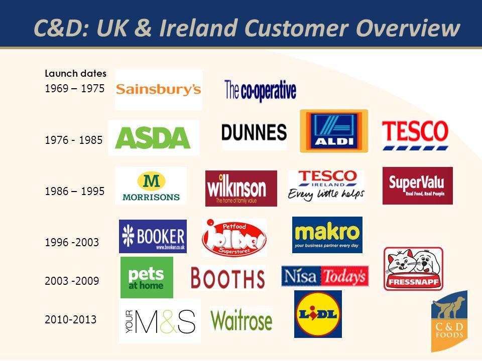 C&D: UK & Ireland Customer Overview Launch dates 1969 – 1975 1976 - 1985 1986 – 1995 1996 -2003 2003 -2009 2010-2013