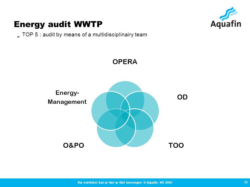Energy audit WWTP 11 Via voettekst kan je hier je titel toevoegen © Aquafin NV 2005 OPERA OD TOOO&PO Energy- Management - TOP 5 : audit by means of a multidisciplinairy team