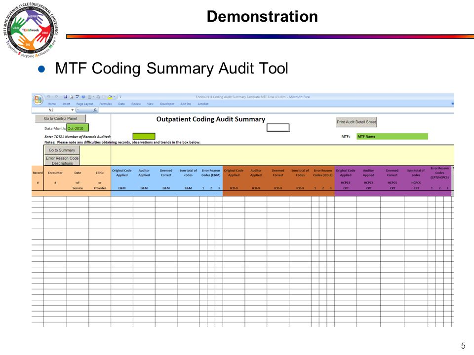 Demonstration MTF Coding Summary Audit Tool 5