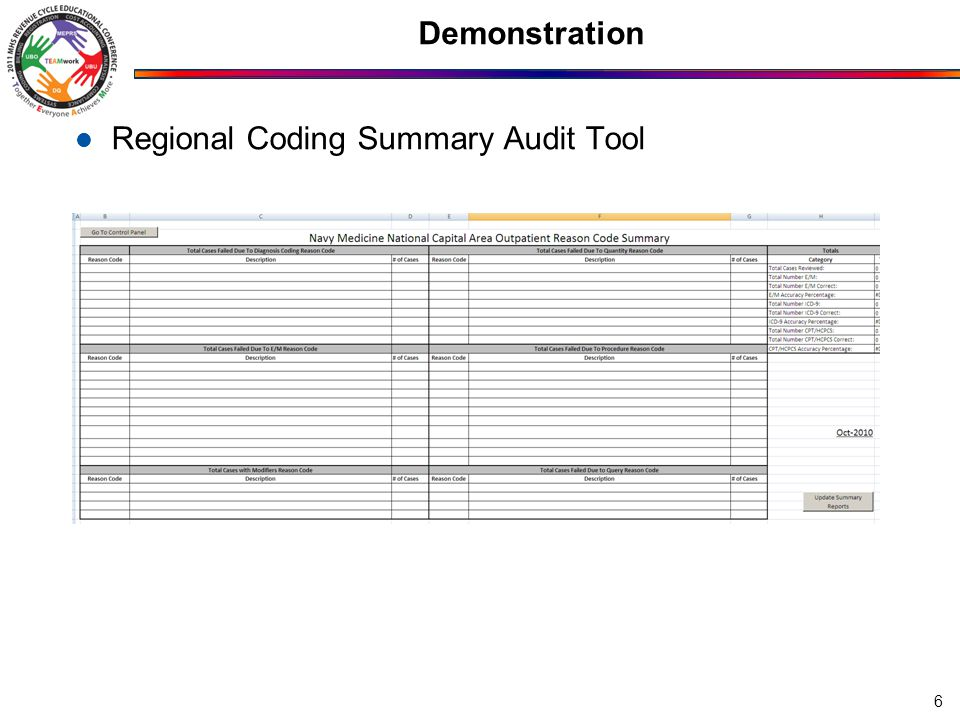 Demonstration Regional Coding Summary Audit Tool 6