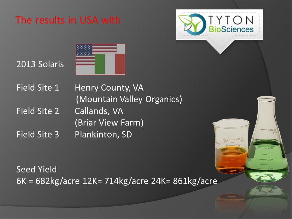 2013 Solaris Field Site 1Henry County, VA (Mountain Valley Organics) Field Site 2 Callands, VA (Briar View Farm) Field Site 3 Plankinton, SD Seed Yiel