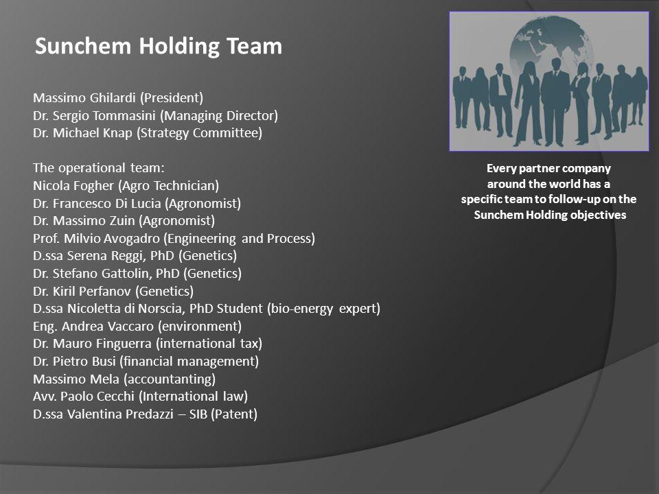 Sunchem Holding Team Massimo Ghilardi (President) Dr. Sergio Tommasini (Managing Director) Dr. Michael Knap (Strategy Committee) The operational team: