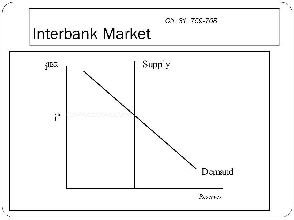 Interbank Market Supply Demand i IBR Reserves i*i* Ch. 31, 759-768