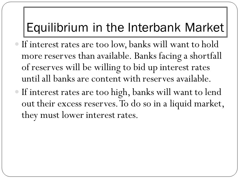 Equilibrium in the Interbank Market If interest rates are too low, banks will want to hold more reserves than available. Banks facing a shortfall of r
