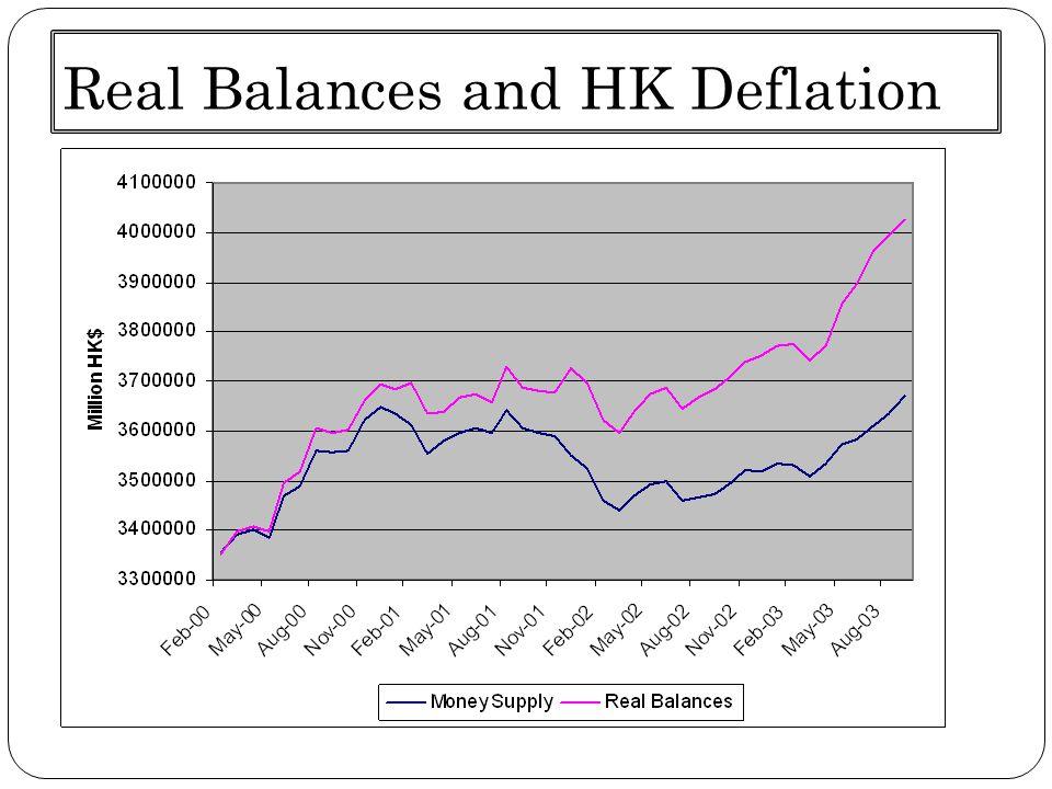 Real Balances and HK Deflation