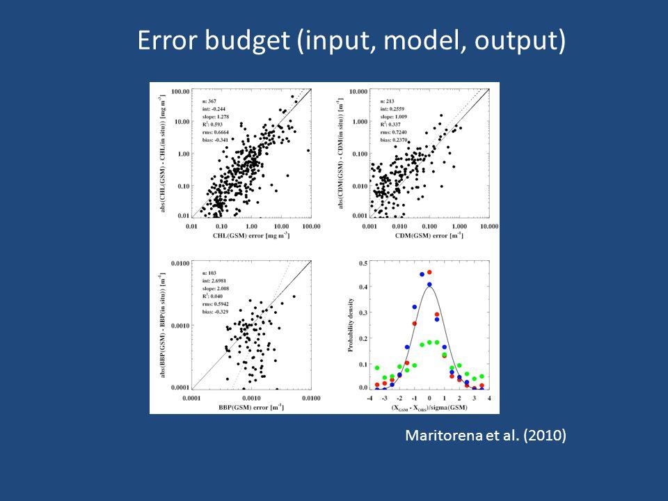 Error budget (input, model, output) Maritorena et al. (2010)