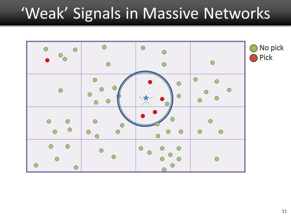 11 'Weak' Signals in Massive Networks No pick Pick