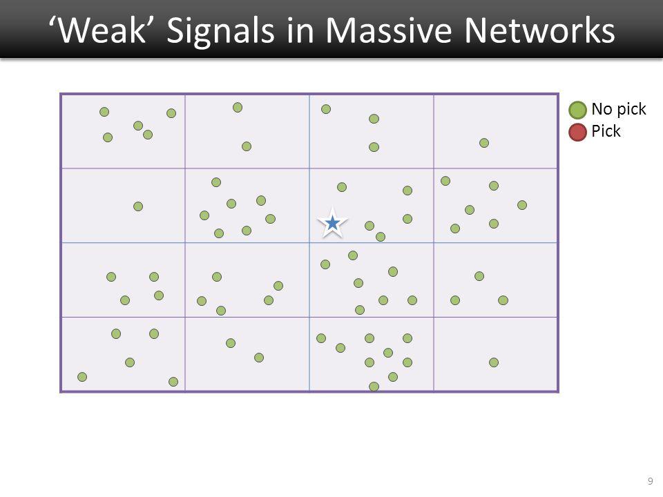 9 'Weak' Signals in Massive Networks No pick Pick